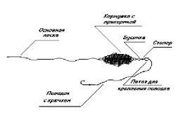 http://golik.ucoz.ru/_fr/3/7855837.jpg